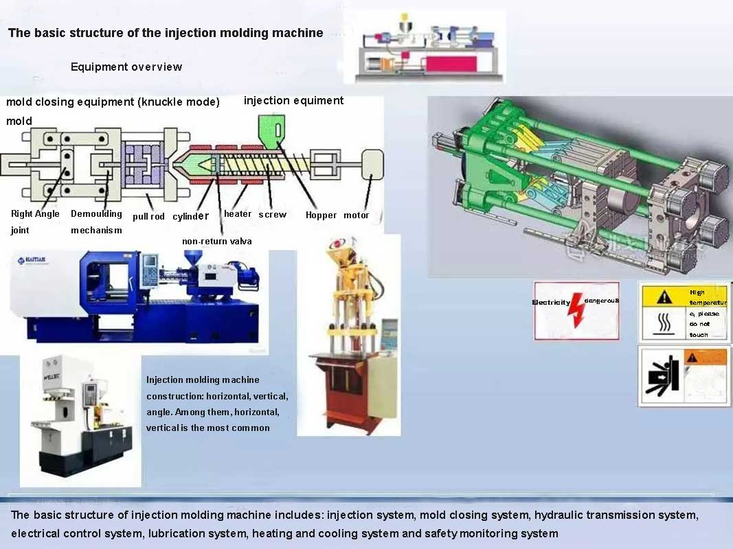 injection-mold-machine-basic-structer.jpg