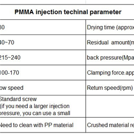 Some technical parameteres about injection molding